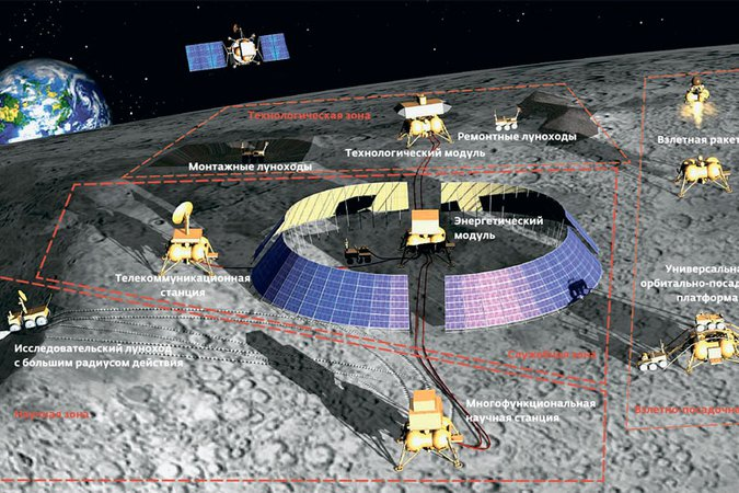 Освоение Луны, российская база