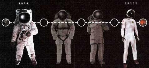 Защита от радиации в Космосе