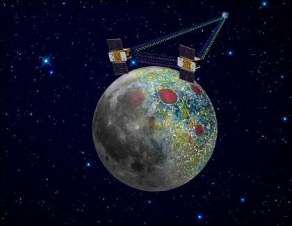 Лунные зонды Grail