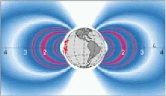 Места приводнения Аполлонов относительно радиационного пояса