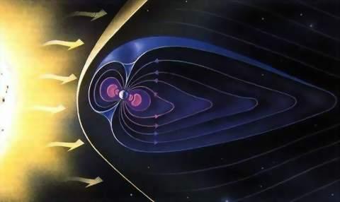 Радиационный пояс и солнечный ветер относительно Земли
