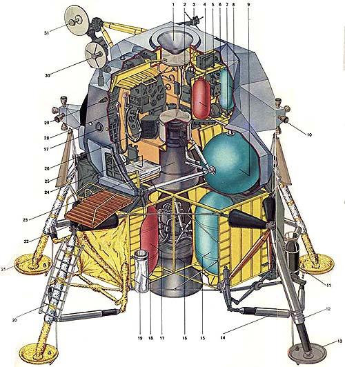 Лунная кабина КК Аполлон