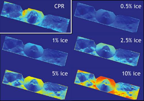 Радарное зондирование Луны